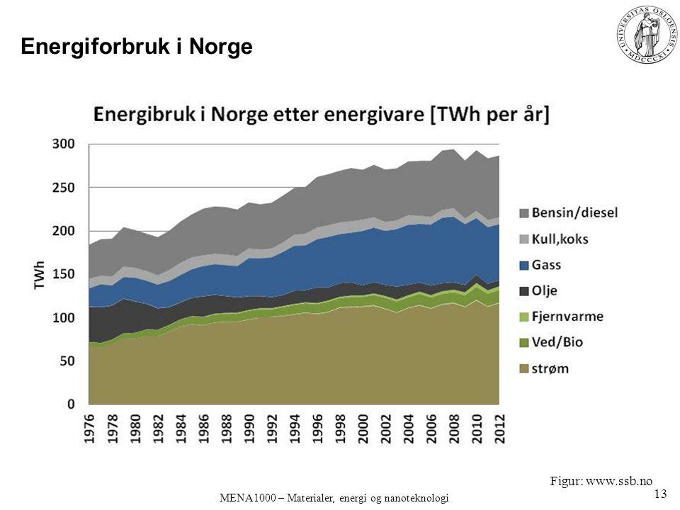 MENA1000 – Materialer, energi og nanoteknologi Energiforbruk i Norge Figur: www.ssb.no 13