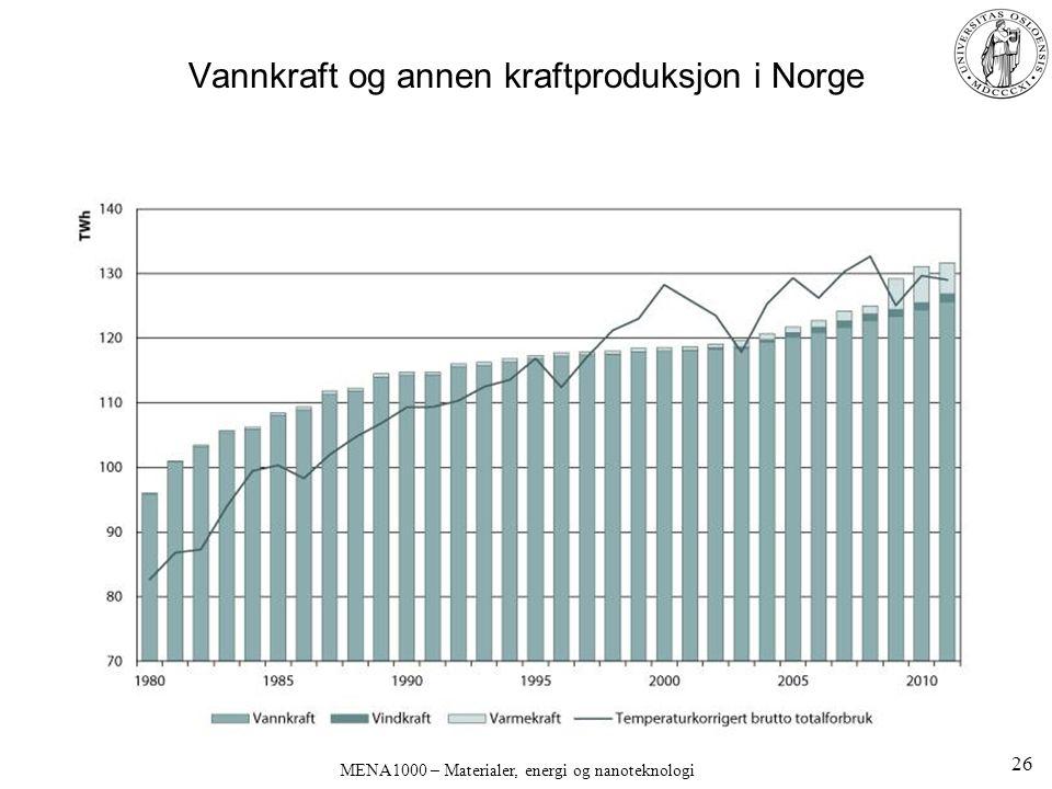 Vannkraft og annen kraftproduksjon i Norge MENA1000 – Materialer, energi og nanoteknologi 26