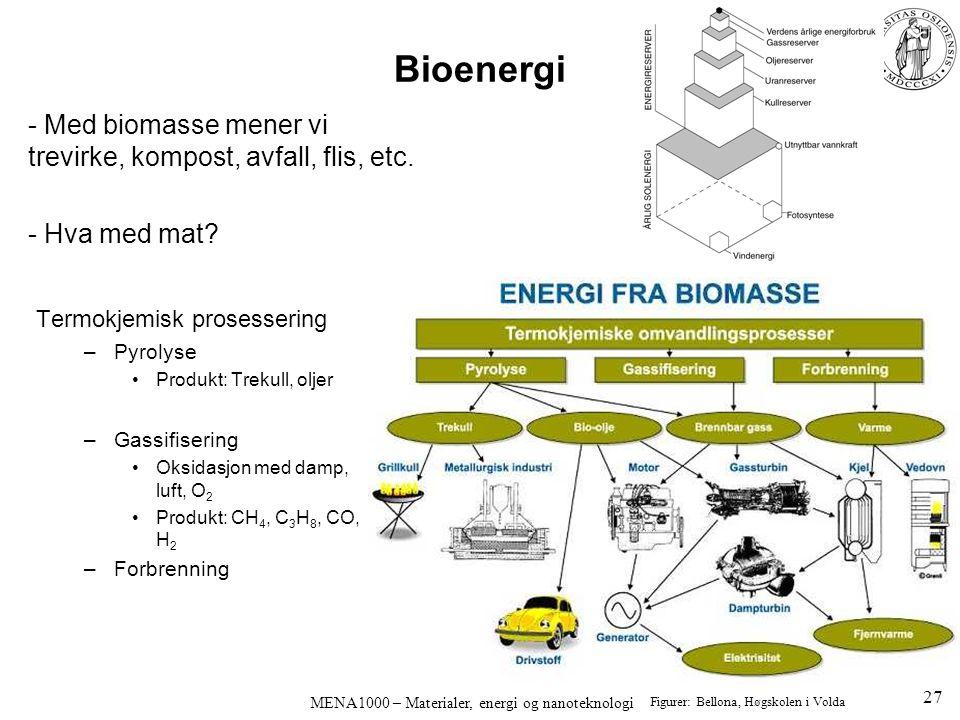 MENA1000 – Materialer, energi og nanoteknologi Bioenergi Termokjemisk prosessering –Pyrolyse Produkt: Trekull, oljer –Gassifisering Oksidasjon med damp, luft, O 2 Produkt: CH 4, C 3 H 8, CO, H 2 –Forbrenning Figurer: Bellona, Høgskolen i Volda - Med biomasse mener vi trevirke, kompost, avfall, flis, etc.