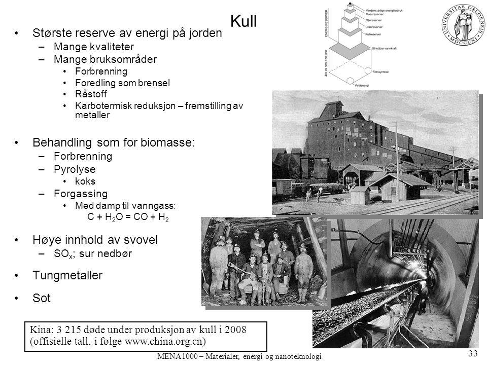 MENA1000 – Materialer, energi og nanoteknologi Kull Største reserve av energi på jorden –Mange kvaliteter –Mange bruksområder Forbrenning Foredling som brensel Råstoff Karbotermisk reduksjon – fremstilling av metaller Behandling som for biomasse: –Forbrenning –Pyrolyse koks –Forgassing Med damp til vanngass: C + H 2 O = CO + H 2 Høye innhold av svovel –SO x ; sur nedbør Tungmetaller Sot Kina: 3 215 døde under produksjon av kull i 2008 (offisielle tall, i følge www.china.org.cn) 33
