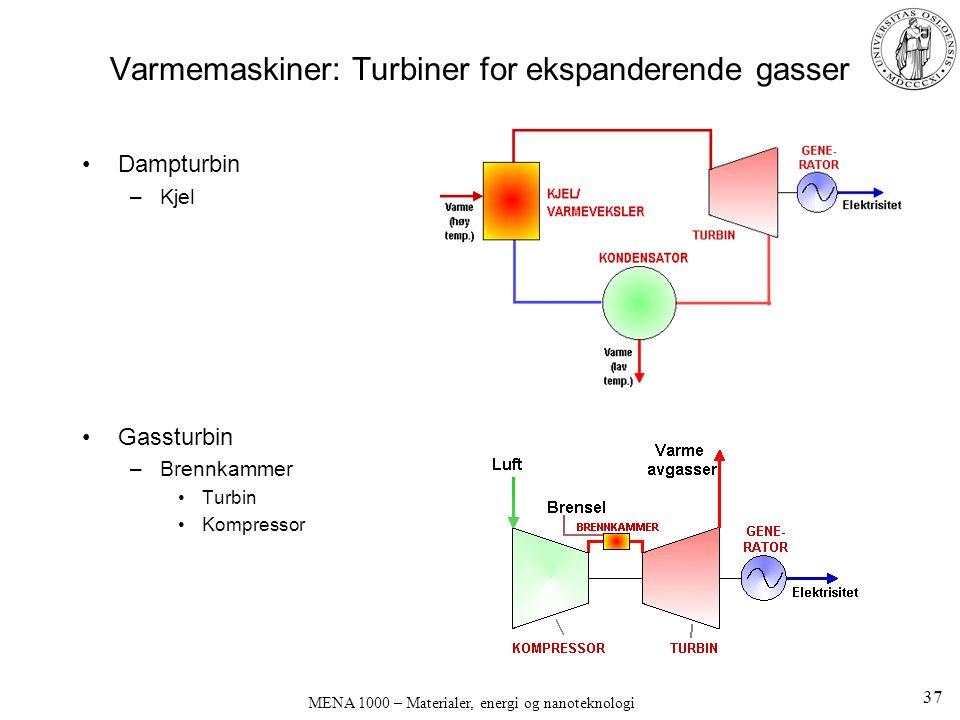 MENA 1000 – Materialer, energi og nanoteknologi Varmemaskiner: Turbiner for ekspanderende gasser Dampturbin –Kjel Gassturbin –Brennkammer Turbin Kompressor 37
