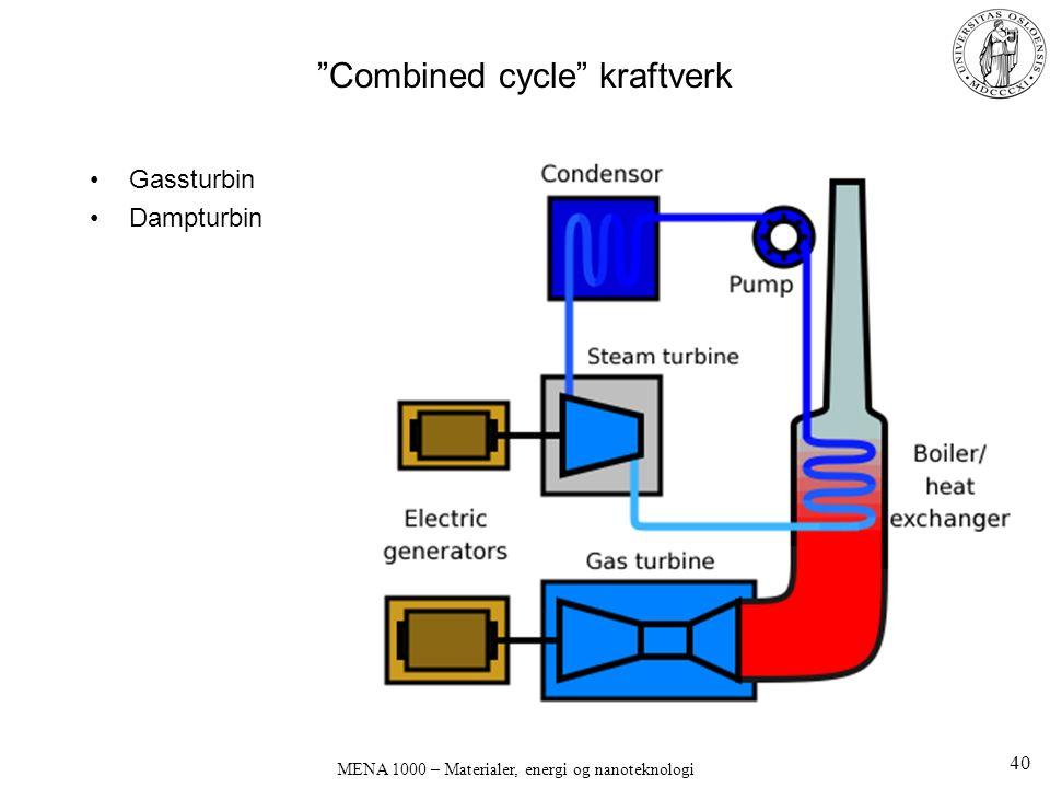 MENA 1000 – Materialer, energi og nanoteknologi Combined cycle kraftverk Gassturbin Dampturbin 40