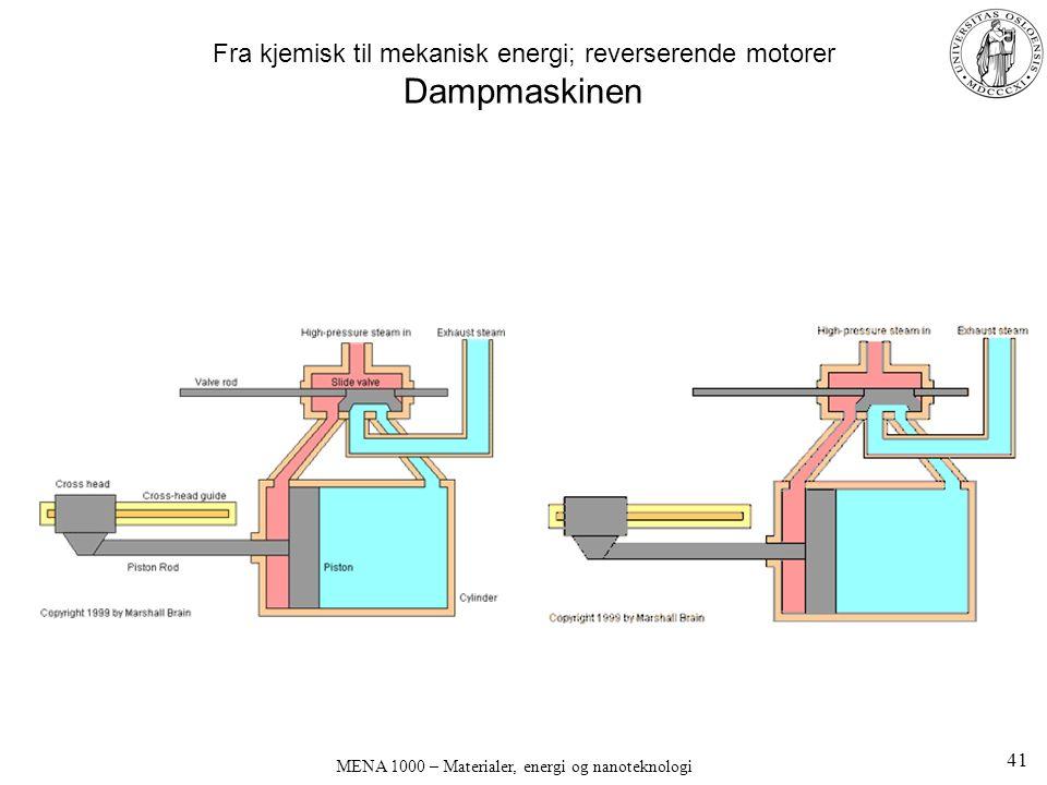 MENA 1000 – Materialer, energi og nanoteknologi Fra kjemisk til mekanisk energi; reverserende motorer Dampmaskinen 41