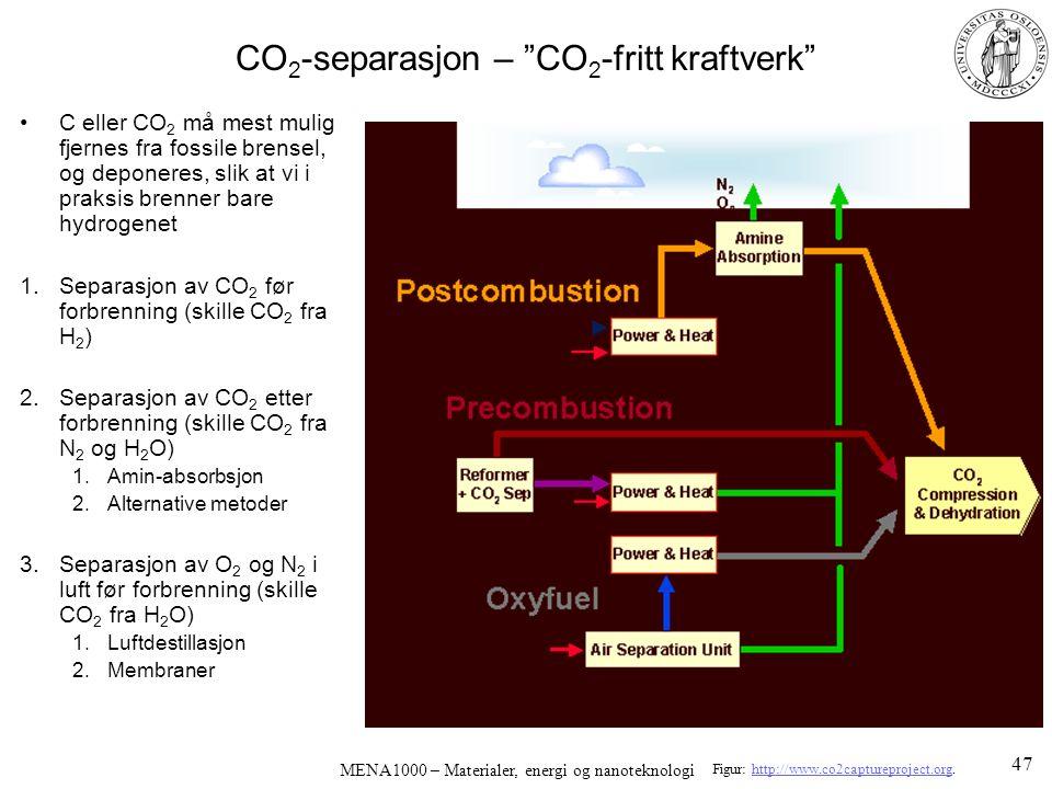 MENA1000 – Materialer, energi og nanoteknologi CO 2 -separasjon – CO 2 -fritt kraftverk C eller CO 2 må mest mulig fjernes fra fossile brensel, og deponeres, slik at vi i praksis brenner bare hydrogenet 1.Separasjon av CO 2 før forbrenning (skille CO 2 fra H 2 ) 2.Separasjon av CO 2 etter forbrenning (skille CO 2 fra N 2 og H 2 O) 1.Amin-absorbsjon 2.Alternative metoder 3.Separasjon av O 2 og N 2 i luft før forbrenning (skille CO 2 fra H 2 O) 1.Luftdestillasjon 2.Membraner Figur: http://www.co2captureproject.org.http://www.co2captureproject.org 47