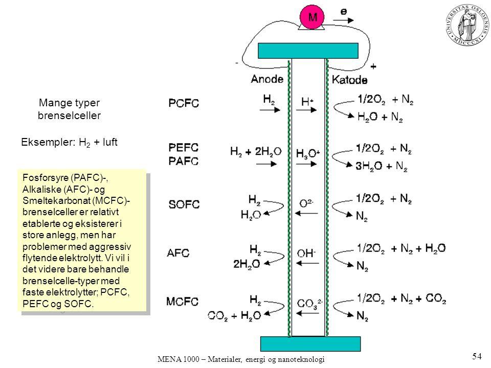 MENA 1000 – Materialer, energi og nanoteknologi Mange typer brenselceller Eksempler: H 2 + luft Fosforsyre (PAFC)-, Alkaliske (AFC)- og Smeltekarbonat (MCFC)- brenselceller er relativt etablerte og eksisterer i store anlegg, men har problemer med aggressiv flytende elektrolytt.