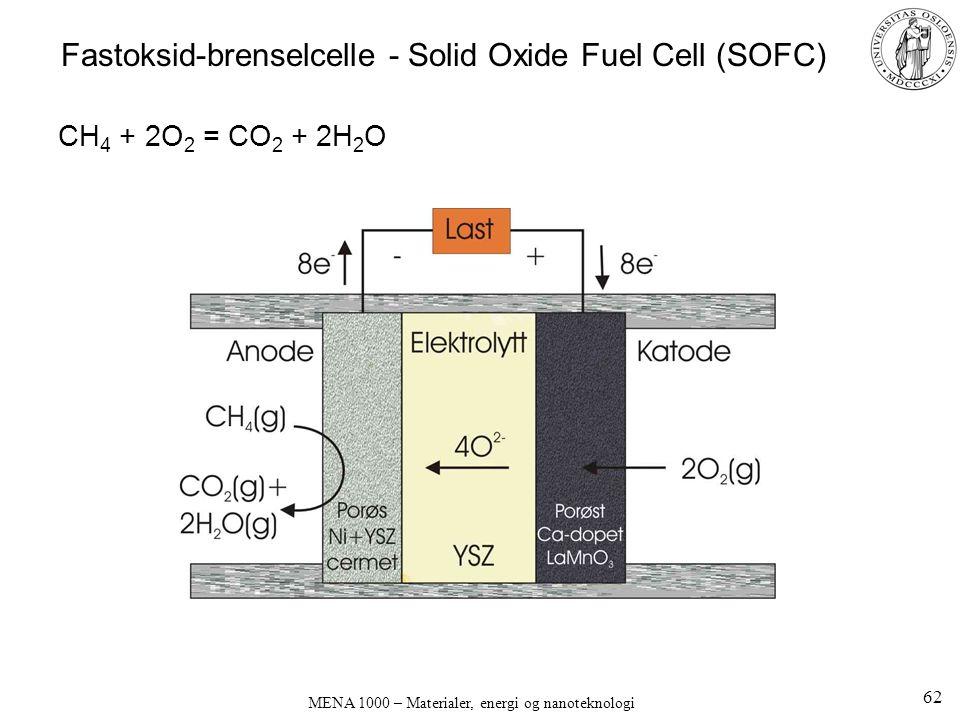 MENA 1000 – Materialer, energi og nanoteknologi Fastoksid-brenselcelle - Solid Oxide Fuel Cell (SOFC) CH 4 + 2O 2 = CO 2 + 2H 2 O 62