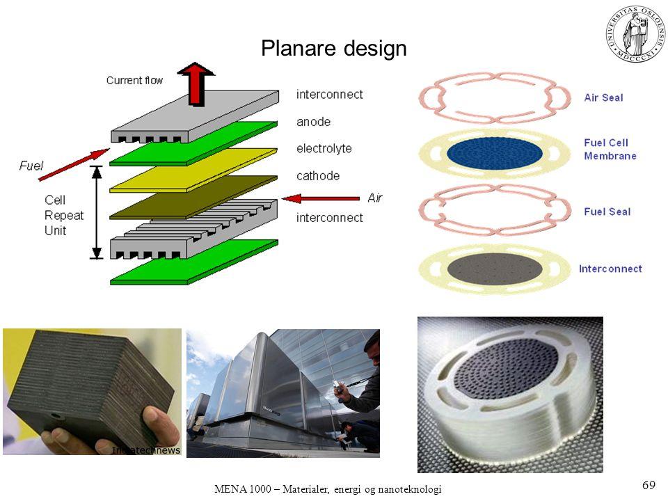 MENA 1000 – Materialer, energi og nanoteknologi Planare design 69