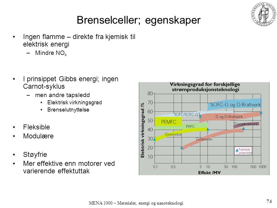 MENA 1000 – Materialer, energi og nanoteknologi Brenselceller; egenskaper Ingen flamme – direkte fra kjemisk til elektrisk energi –Mindre NO x I prinsippet Gibbs energi; ingen Carnot-syklus –men andre tapsledd Elektrisk virkningsgrad Brenselutnyttelse Fleksible Modulære Støyfrie Mer effektive enn motorer ved varierende effektuttak 74