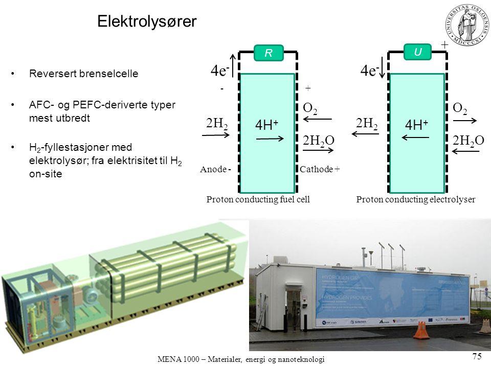 MENA 1000 – Materialer, energi og nanoteknologi Elektrolysører 4H + 2H 2 O 2 2H 2 O U Proton conducting electrolyser + 4e - Reversert brenselcelle AFC- og PEFC-deriverte typer mest utbredt H 2 -fyllestasjoner med elektrolysør; fra elektrisitet til H 2 on-site 4H + 2H 2 O 2 2H 2 O R Proton conducting fuel cell Cathode +Anode - 4e - +- 75
