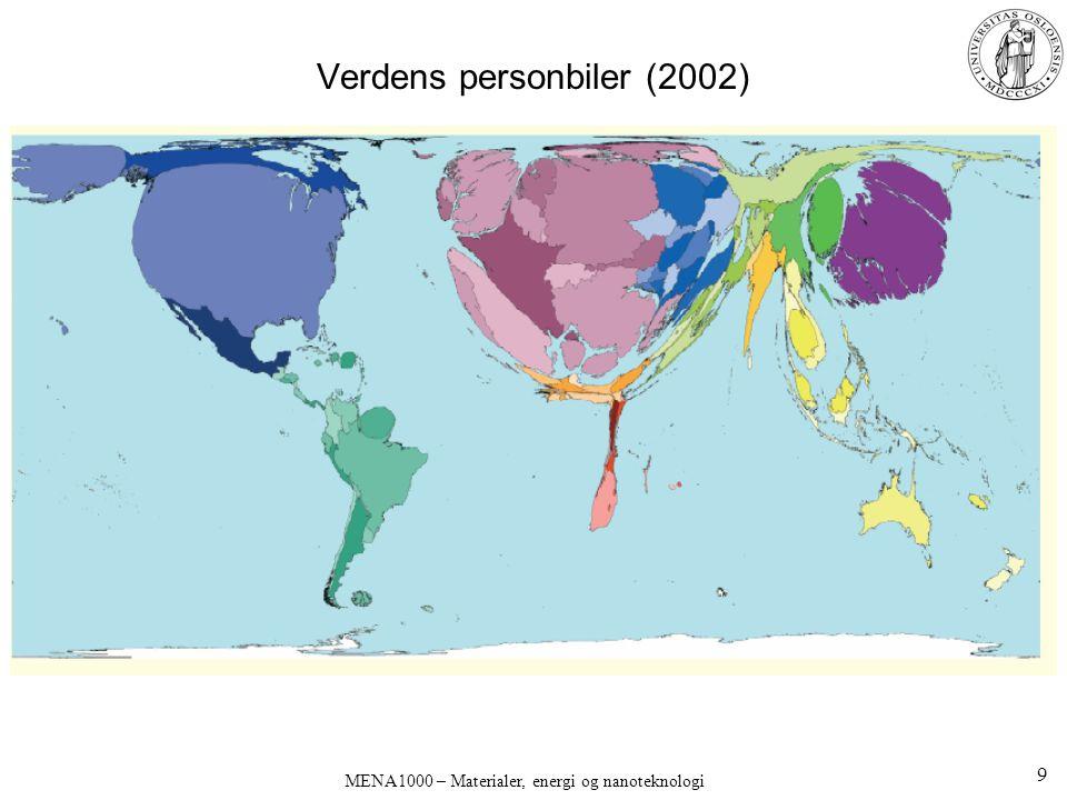 MENA1000 – Materialer, energi og nanoteknologi Verdens forbruk av brensel (2001) Brensel: gass, kull, olje, bio og kjernekraft 10