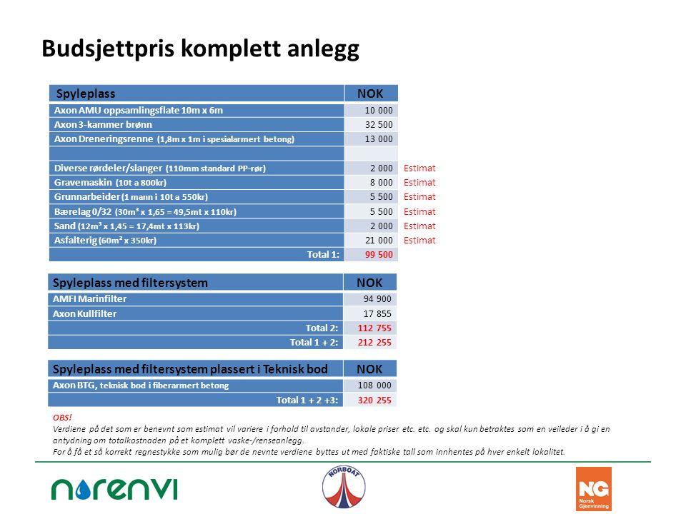 Budsjettpris komplett anlegg SpyleplassNOK Axon AMU oppsamlingsflate 10m x 6m10 000 Axon 3-kammer brønn32 500 Axon Dreneringsrenne (1,8m x 1m i spesia