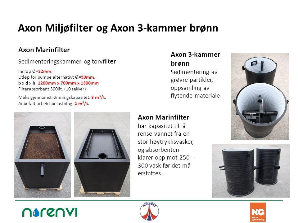 Axon Miljøfilter og Axon 3-kammer brønn Axon Marinfilter Sedimenteringskammer og torvfilt er Innløp Ø=32mm. Utløp for pumpe alternativt Ø=50mm. b x d