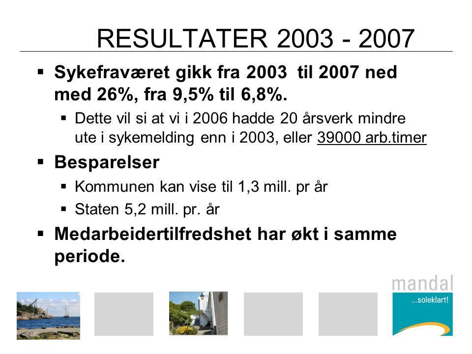 RESULTATER 2003 - 2007  Sykefraværet gikk fra 2003 til 2007 ned med 26%, fra 9,5% til 6,8%.