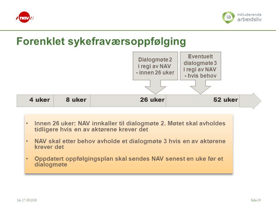 IA, 17.09.2016Side 19 Innen 26 uker: NAV innkaller til dialogmøte 2.