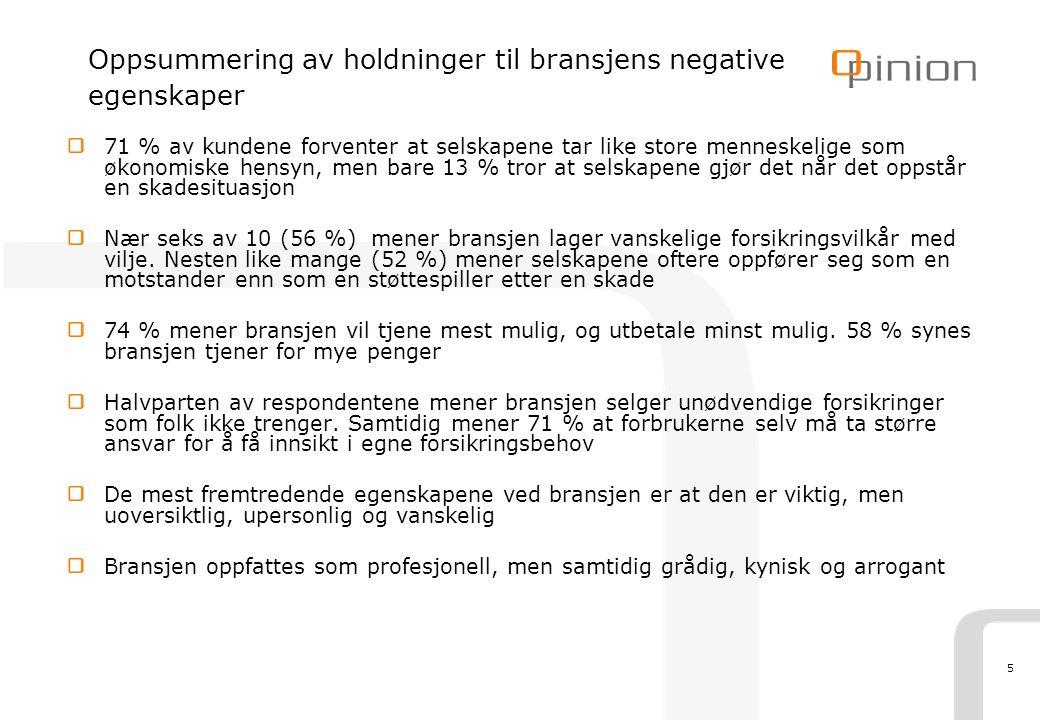 5 Oppsummering av holdninger til bransjens negative egenskaper 71 % av kundene forventer at selskapene tar like store menneskelige som økonomiske hens
