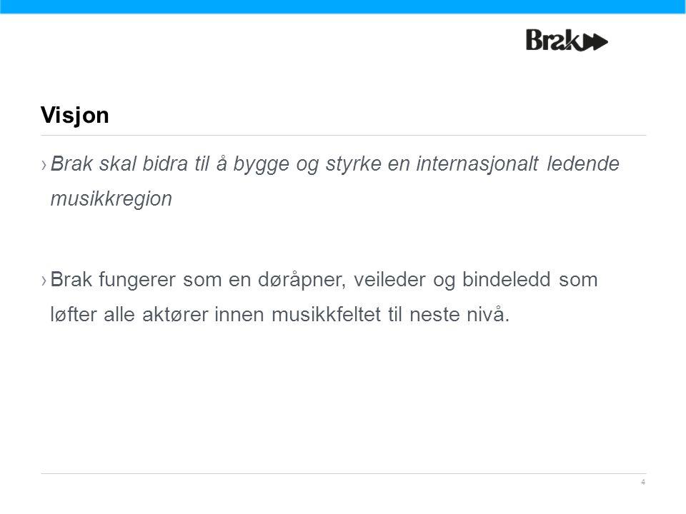 45 ›Frifond Norske Konsertarrangører: 1.juni og 1.