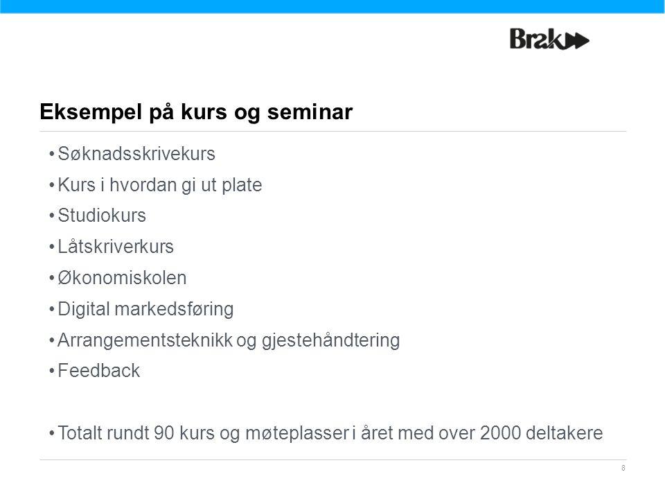 Søknadsskriving Støtteordninger og generelle tips Søknadsskrivekurs   14.01.2016   Brak v/ Karen Sofie Sørensen