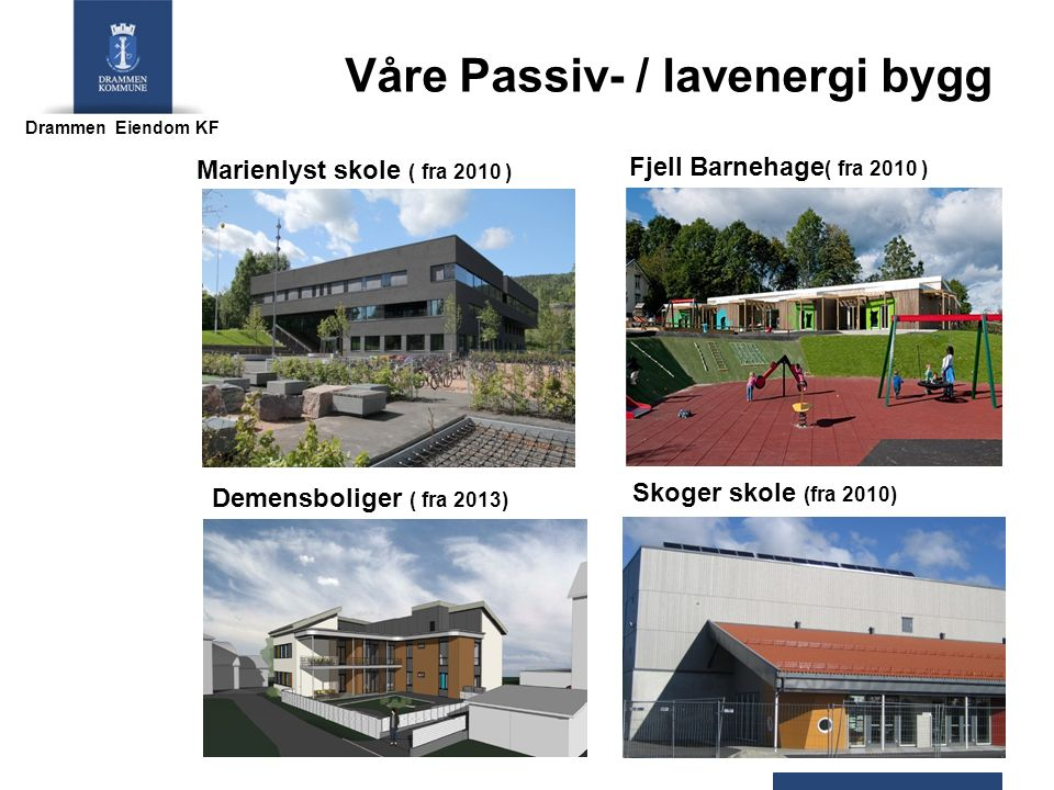 Drammen Eiendom KF Våre Passiv- / lavenergi bygg Marienlyst skole ( fra 2010 ) Fjell Barnehage ( fra 2010 ) Demensboliger ( fra 2013) Skoger skole (fra 2010)