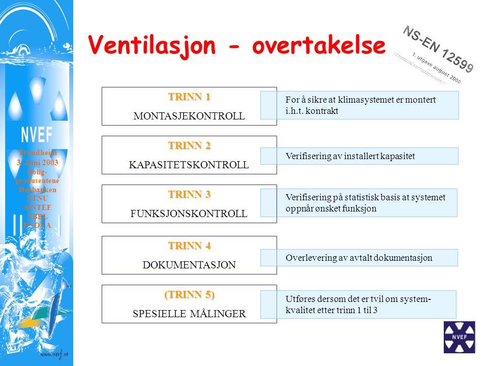 Ventilasjon - overtakelse TRINN 1 MONTASJEKONTROLL TRINN 2 KAPASITETSKONTROLL TRINN 4 DOKUMENTASJON (TRINN 5) SPESIELLE MÅLINGER Verifisering av installert kapasitet Verifisering på statistisk basis at systemet oppnår ønsket funksjon Overlevering av avtalt dokumentasjon Utføres dersom det er tvil om system- kvalitet etter trinn 1 til 3 TRINN 3 FUNKSJONSKONTROLL For å sikre at klimasystemet er montert i.h.t.