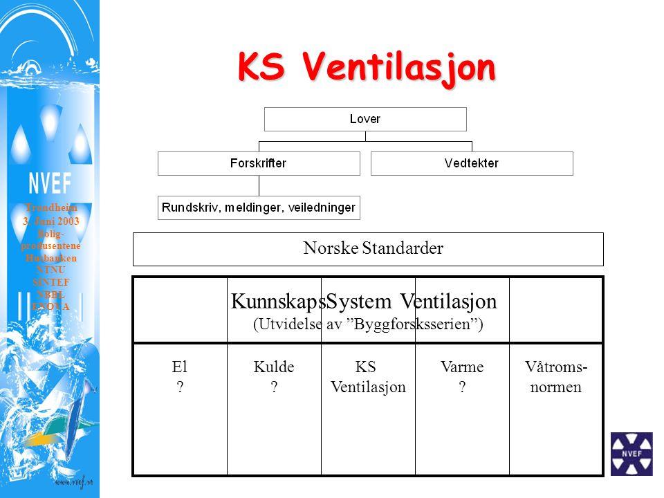 KS Ventilasjon Norske Standarder El . Kulde . Varme .