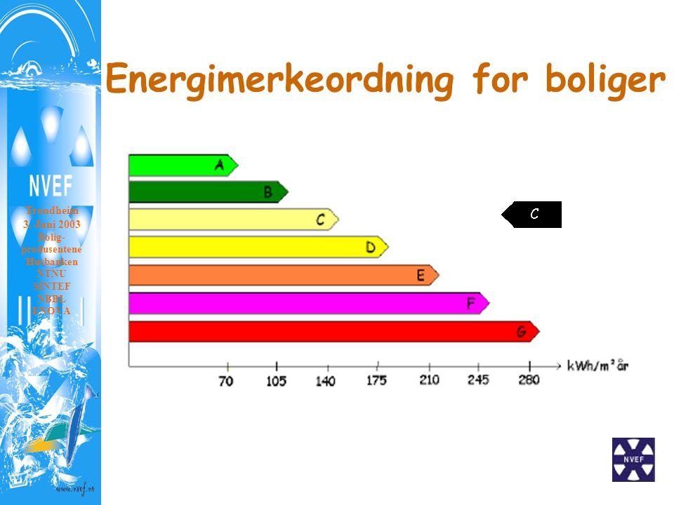 Energimerkeordning for boliger Trondheim 3.