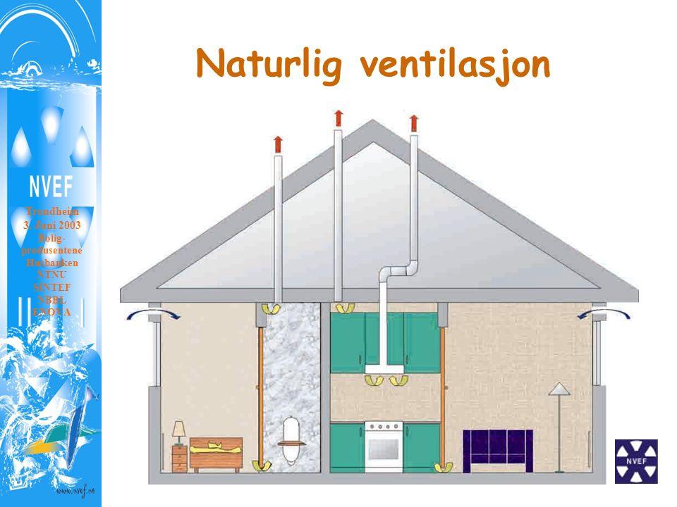 Naturlig ventilasjon Trondheim 3. Juni 2003 Bolig- produsentene Husbanken NTNU SINTEF NBBL ENOVA