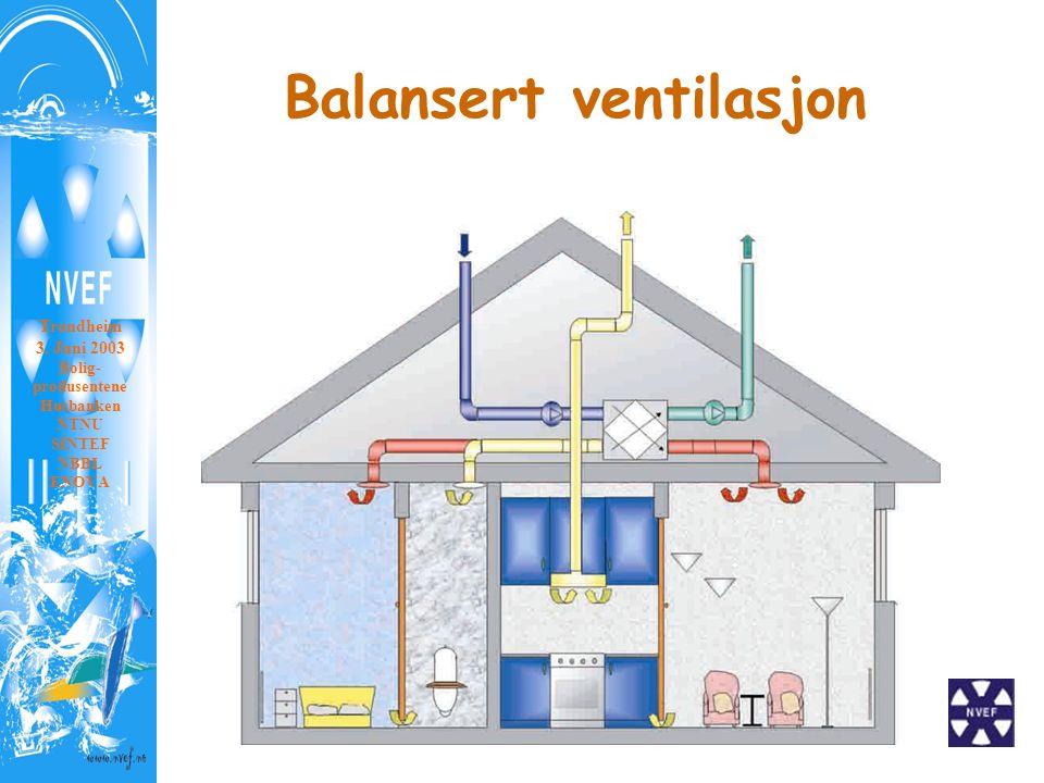 Balansert ventilasjon Trondheim 3. Juni 2003 Bolig- produsentene Husbanken NTNU SINTEF NBBL ENOVA