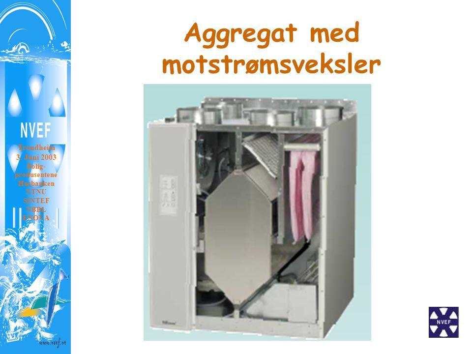 Aggregat med motstrømsveksler Trondheim 3. Juni 2003 Bolig- produsentene Husbanken NTNU SINTEF NBBL ENOVA
