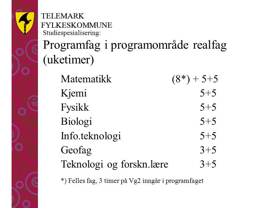 TELEMARK FYLKESKOMMUNE TELEMARK FYLKESKOMMUNE Studiespesialisering: Programfag i programområde realfag (uketimer) Matematikk(8*) + 5+5 Kjemi5+5 Fysikk5+5 Biologi5+5 Info.teknologi 5+5 Geofag3+5 Teknologi og forskn.lære3+5 *) Felles fag, 3 timer på Vg2 inngår i programfaget