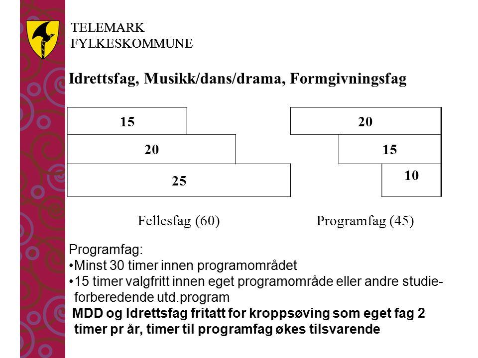 TELEMARK FYLKESKOMMUNE TELEMARK FYLKESKOMMUNE Idrettsfag, Musikk/dans/drama, Formgivningsfag 15 20 15 25 10 Fellesfag (60)Programfag (45) Programfag: Minst 30 timer innen programområdet 15 timer valgfritt innen eget programområde eller andre studie- forberedende utd.program MDD og Idrettsfag fritatt for kroppsøving som eget fag 2 timer pr år, timer til programfag økes tilsvarende