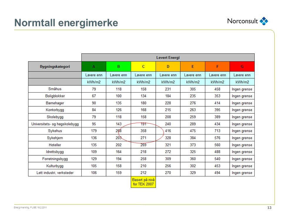 Normtall energimerke Energimerking, FUBE 16.2.2011 13