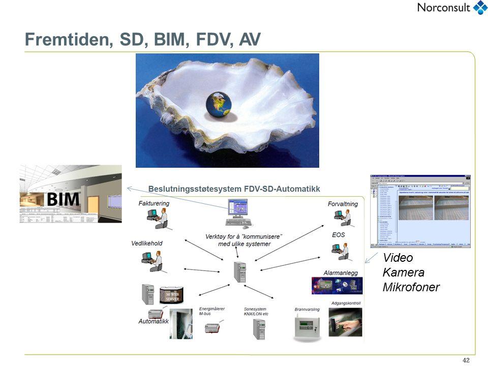 Fremtiden, SD, BIM, FDV, AV 42 Video Kamera Mikrofoner