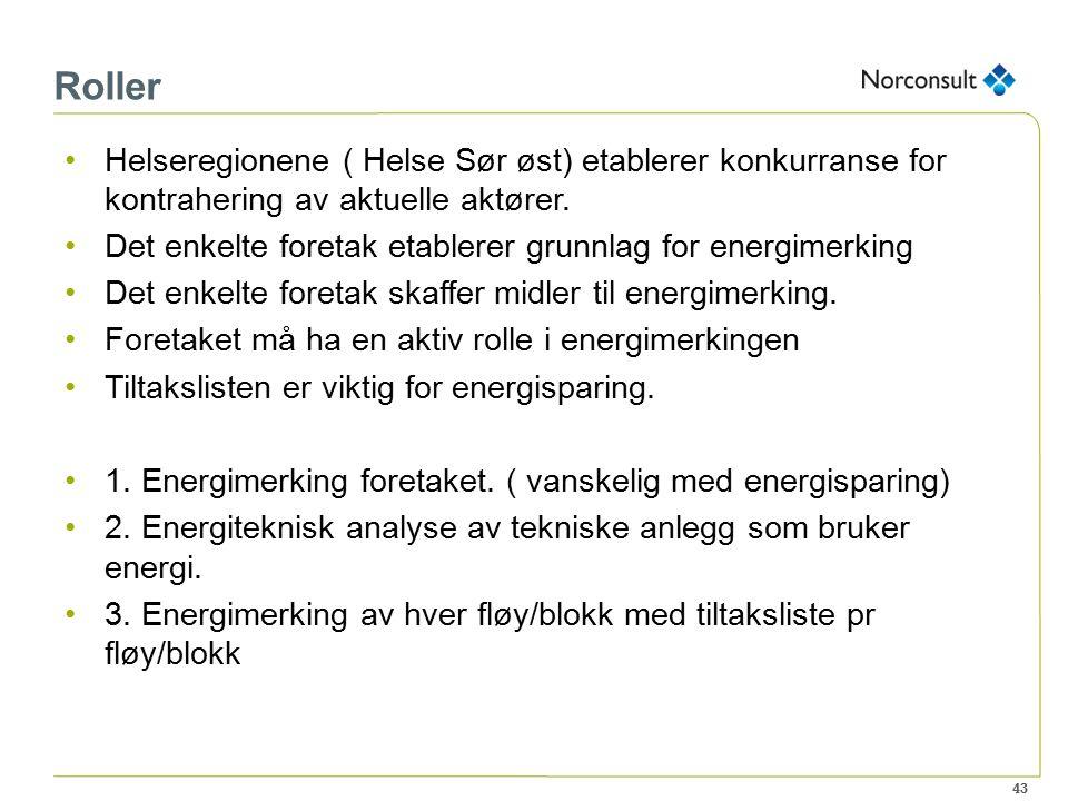 Helseregionene ( Helse Sør øst) etablerer konkurranse for kontrahering av aktuelle aktører.