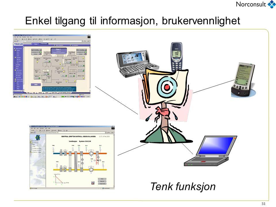 51 Enkel tilgang til informasjon, brukervennlighet Tenk funksjon