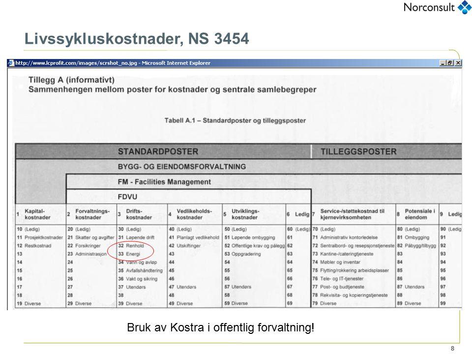 8 Livssykluskostnader, NS 3454 Bruk av Kostra i offentlig forvaltning!