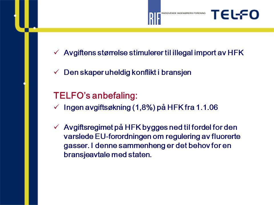 Avgiftens størrelse stimulerer til illegal import av HFK Den skaper uheldig konflikt i bransjen TELFO's anbefaling: Ingen avgiftsøkning (1,8%) på HFK