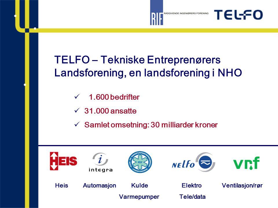 TELFO – Tekniske Entreprenørers Landsforening, en landsforening i NHO 1.600 bedrifter 31.000 ansatte Samlet omsetning: 30 milliarder kroner Heis Autom