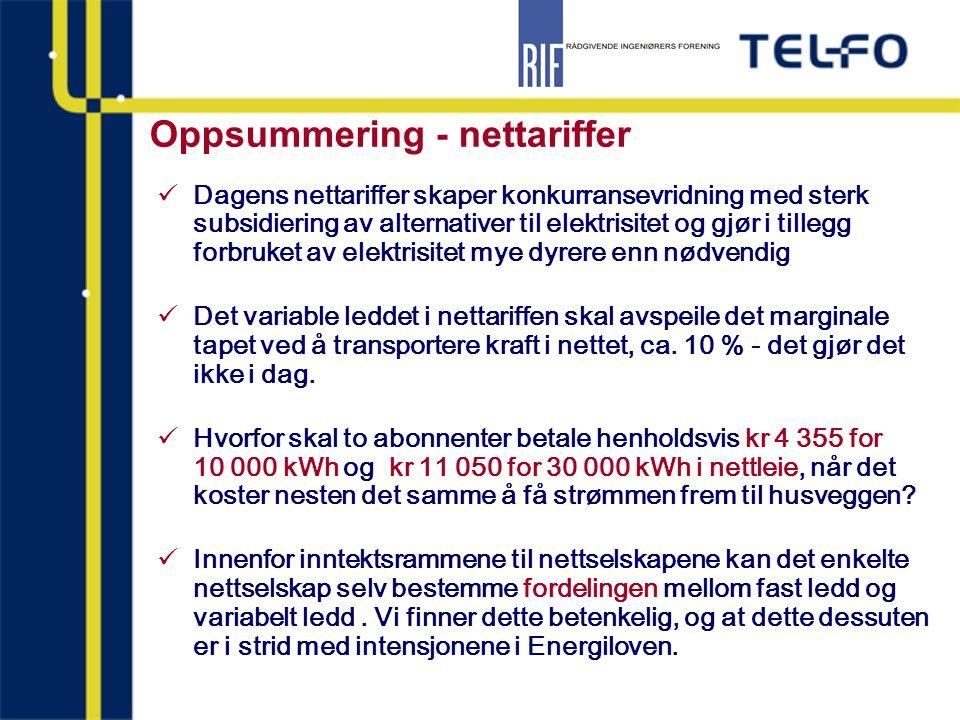 Oppsummering - nettariffer Dagens nettariffer skaper konkurransevridning med sterk subsidiering av alternativer til elektrisitet og gjør i tillegg for