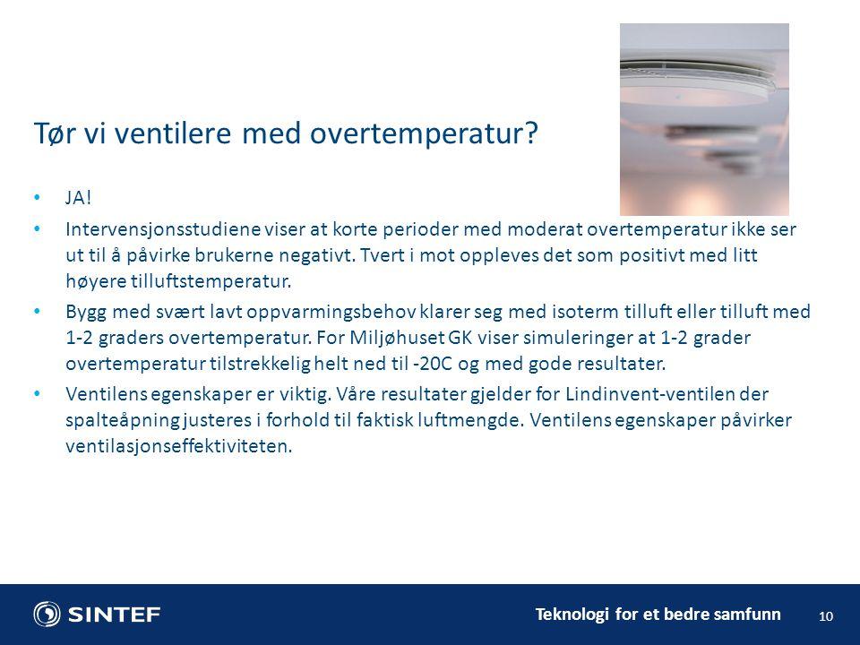 Teknologi for et bedre samfunn Tør vi ventilere med overtemperatur? 10 JA! Intervensjonsstudiene viser at korte perioder med moderat overtemperatur ik