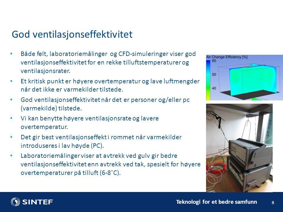 Teknologi for et bedre samfunn Både felt, laboratoriemålinger og CFD-simuleringer viser god ventilasjonseffektivitet for en rekke tilluftstemperaturer og ventilasjonsrater.