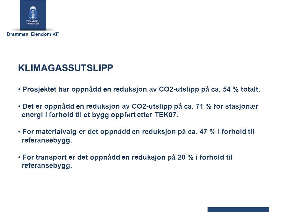 Drammen Eiendom KF KLIMAGASSUTSLIPP Prosjektet har oppn å dd en reduksjon av CO2-utslipp p å ca.
