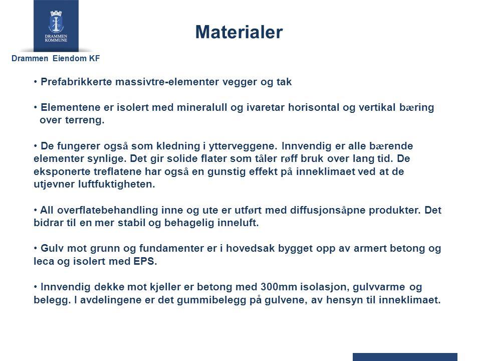 Drammen Eiendom KF