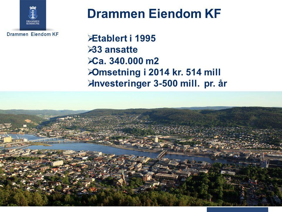 Drammen Eiendom KF  Etablert i 1995  33 ansatte  Ca.