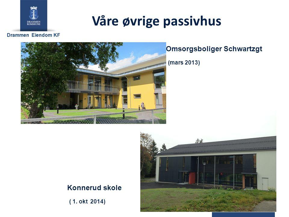 Drammen Eiendom KF Våre øvrige passivhus Omsorgsboliger Schwartzgt (mars 2013) Konnerud skole ( 1.