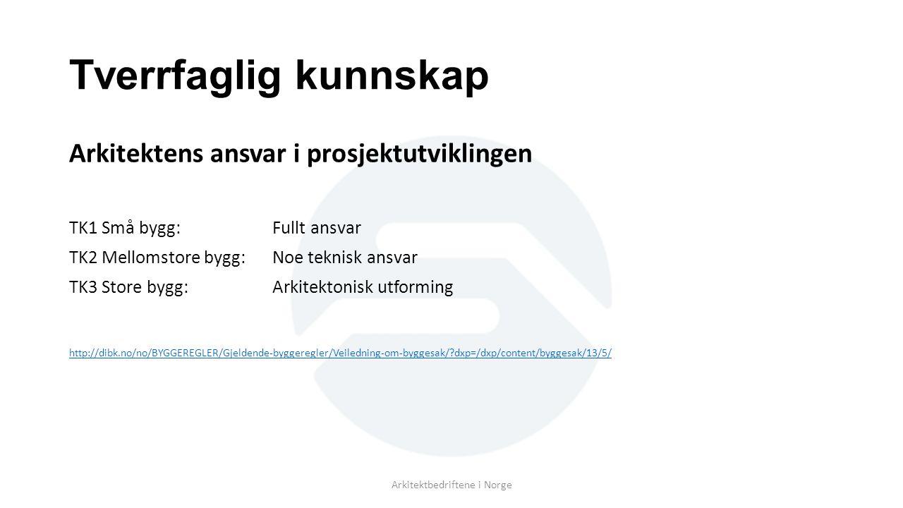 Tverrfaglig kunnskap Arkitektens ansvar i prosjektutviklingen TK1 Små bygg: Fullt ansvar TK2 Mellomstore bygg: Noe teknisk ansvar TK3 Store bygg:Arkitektonisk utforming http://dibk.no/no/BYGGEREGLER/Gjeldende-byggeregler/Veiledning-om-byggesak/ dxp=/dxp/content/byggesak/13/5/ Arkitektbedriftene i Norge