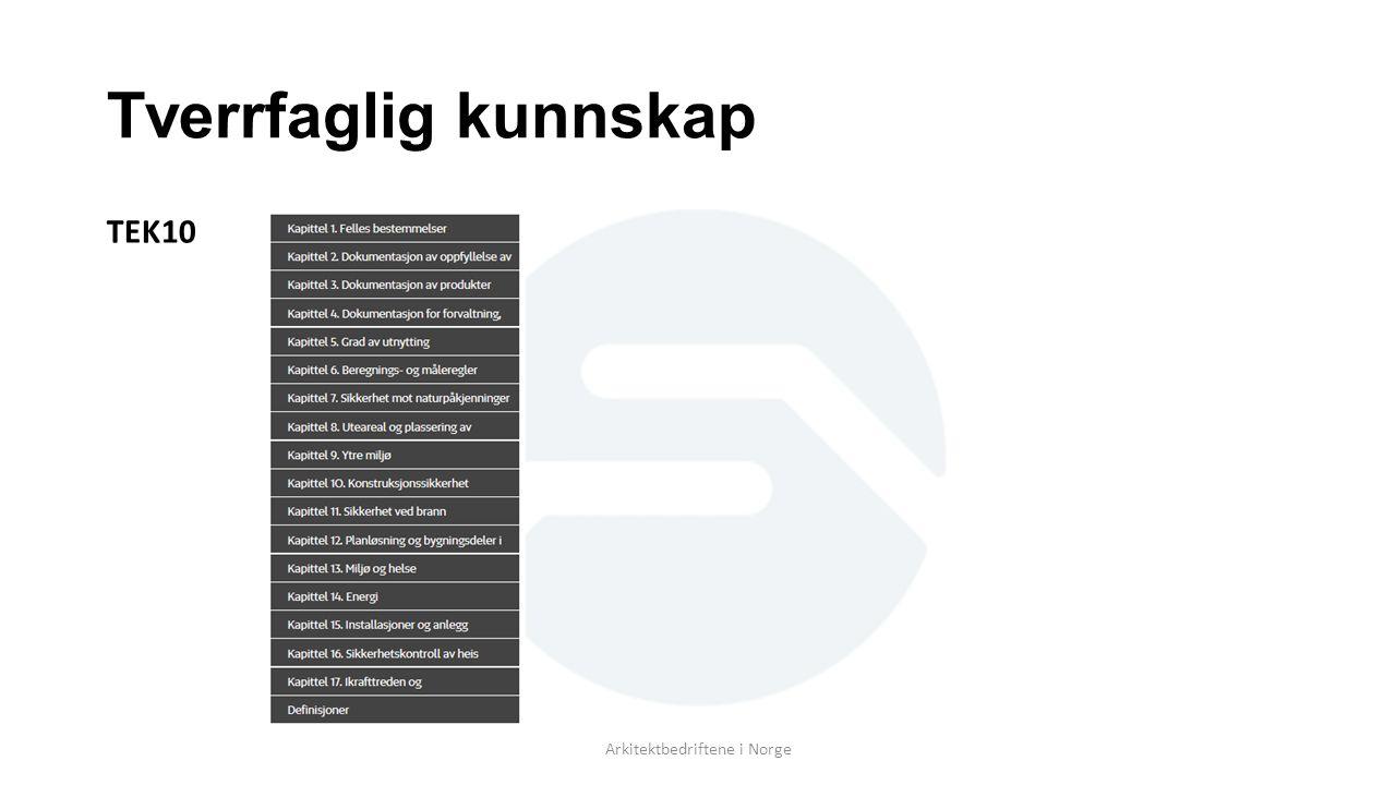 Tverrfaglig kunnskap TEK10 Arkitektbedriftene i Norge