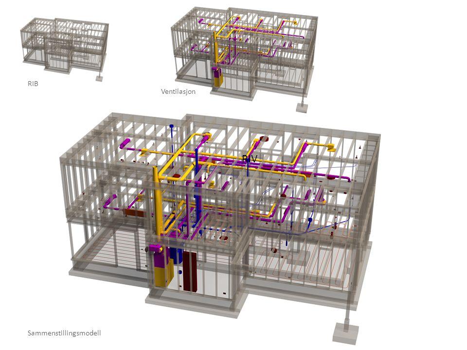 RIV RIB Sammenstillingsmodell Ventilasjon