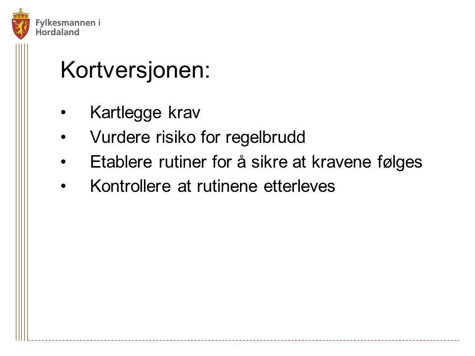 Kortversjonen: Kartlegge krav Vurdere risiko for regelbrudd Etablere rutiner for å sikre at kravene følges Kontrollere at rutinene etterleves