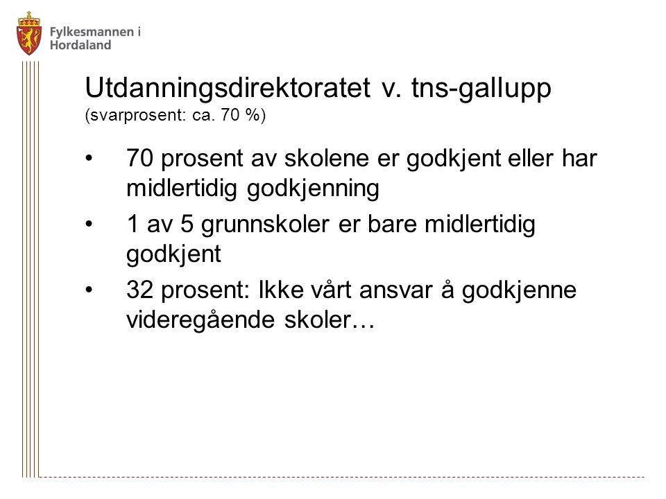Utdanningsdirektoratet v.tns-gallupp (svarprosent: ca.