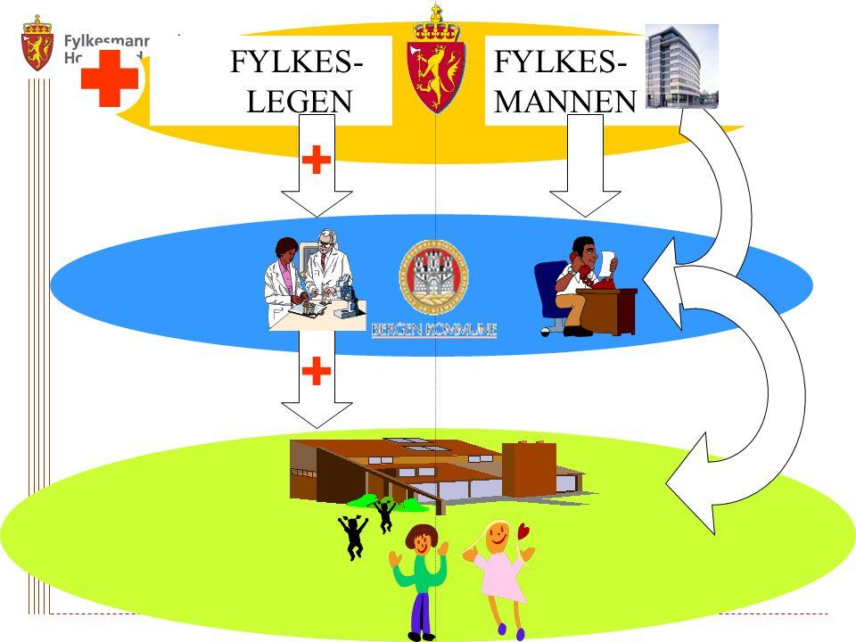 FYLKES- LEGEN FYLKES- MANNEN